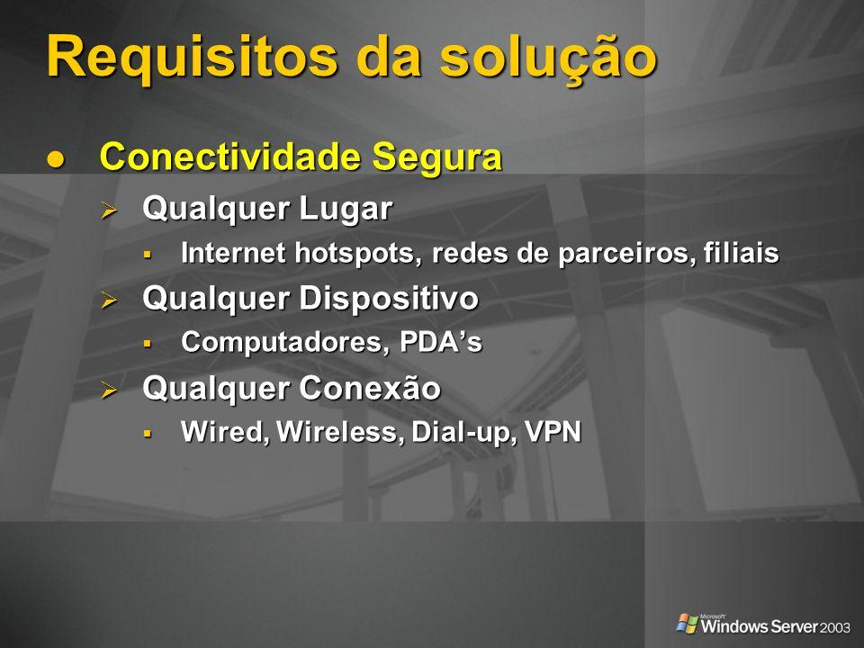 Requisitos da solução Conectividade Segura Conectividade Segura Qualquer Lugar Qualquer Lugar Internet hotspots, redes de parceiros, filiais Internet