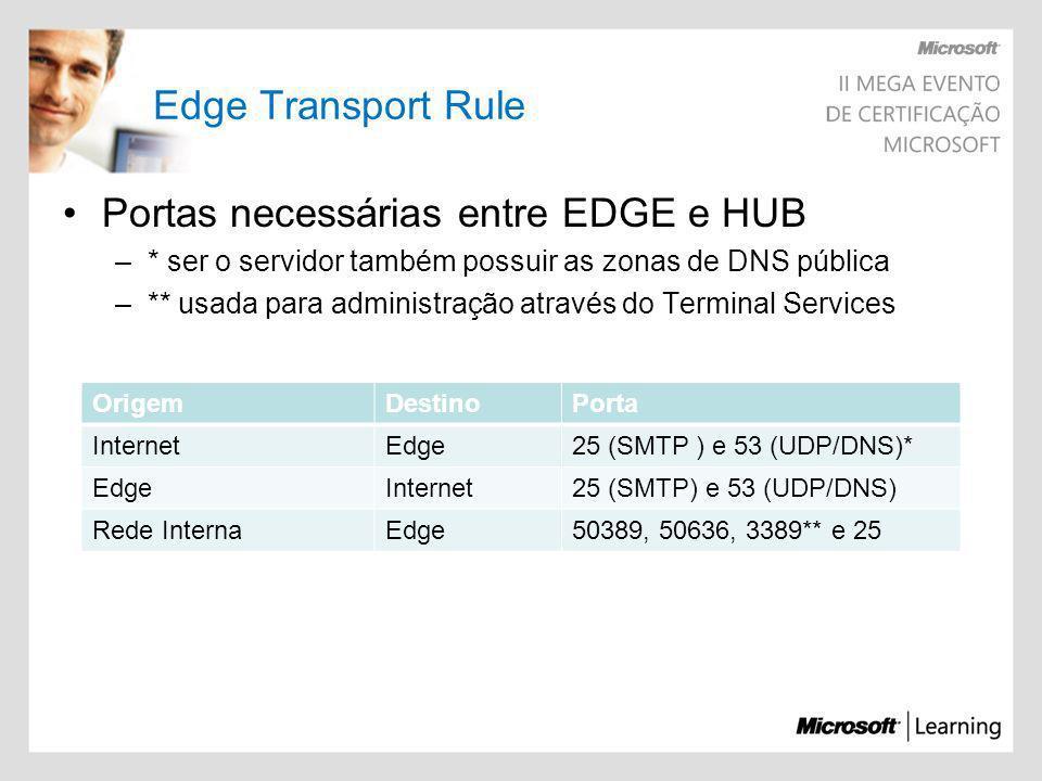 Edge Transport Rule Portas necessárias entre EDGE e HUB –* ser o servidor também possuir as zonas de DNS pública –** usada para administração através