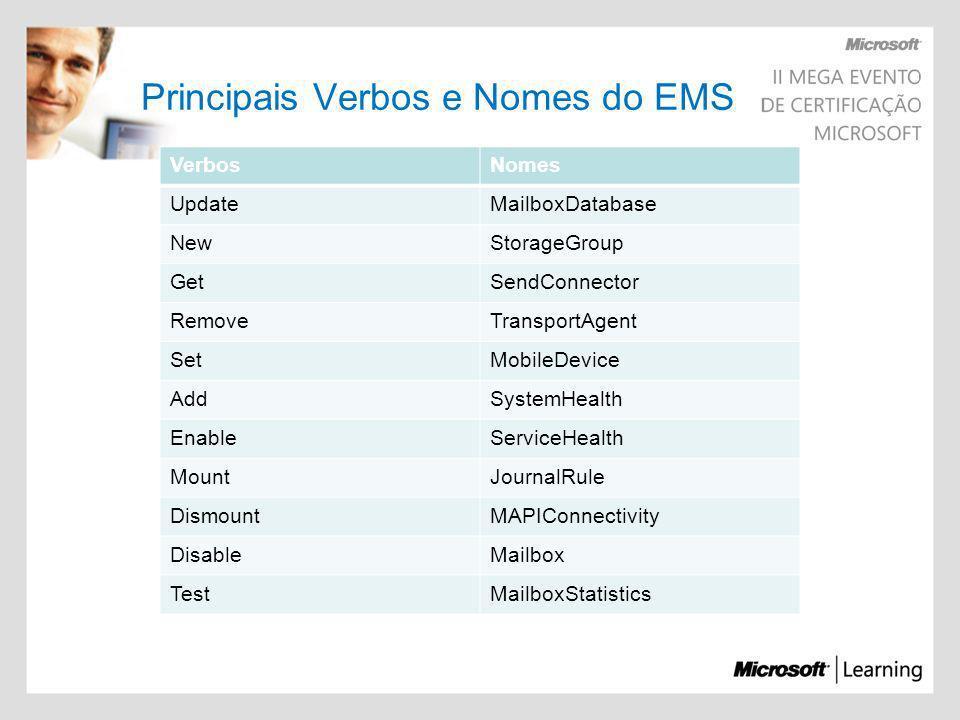 Principais Verbos e Nomes do EMS VerbosNomes UpdateMailboxDatabase NewStorageGroup GetSendConnector RemoveTransportAgent SetMobileDevice AddSystemHeal