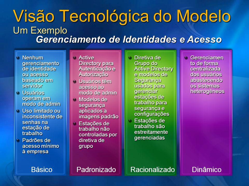 Visão Tecnológica do Modelo Um Exemplo Nenhum gerenciamento de identidade ou acesso baseado em servidor Usuários operam em modo de admin Uso limitado