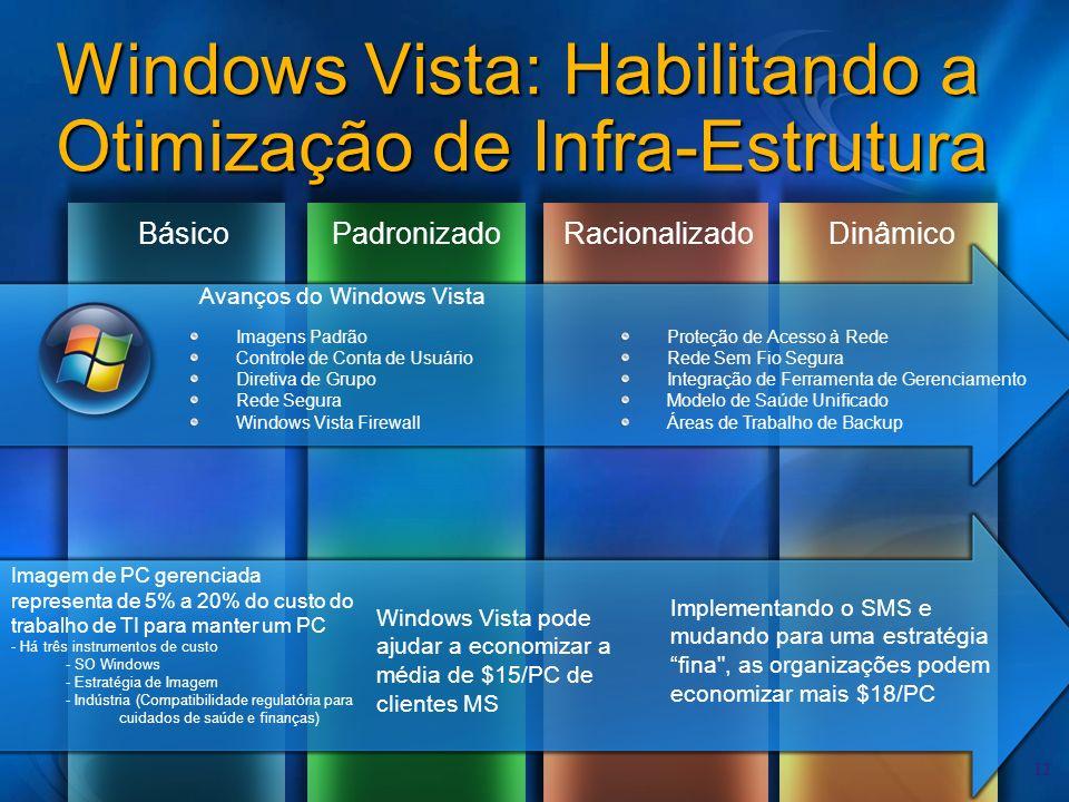 Windows Vista: Habilitando a Otimização de Infra-Estrutura Imagens Padrão Controle de Conta de Usuário Diretiva de Grupo Rede Segura Windows Vista Fir