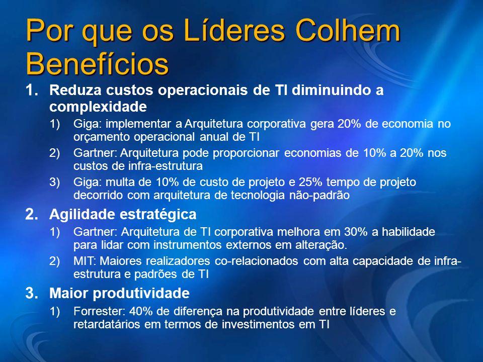 Por que os Líderes Colhem Benefícios 1. Reduza custos operacionais de TI diminuindo a complexidade 1)Giga: implementar a Arquitetura corporativa gera
