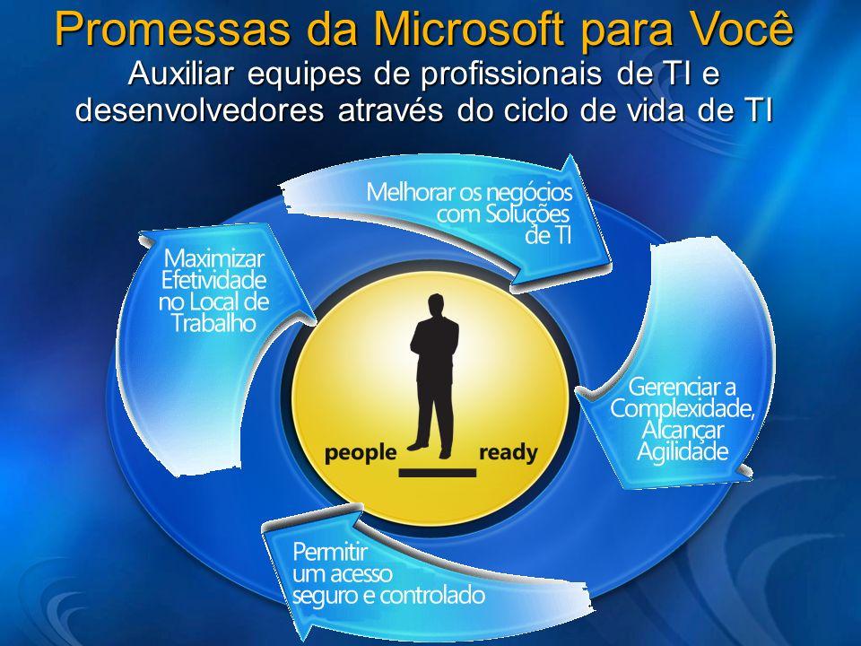 Promessas da Microsoft para Você Auxiliar equipes de profissionais de TI e desenvolvedores através do ciclo de vida de TI