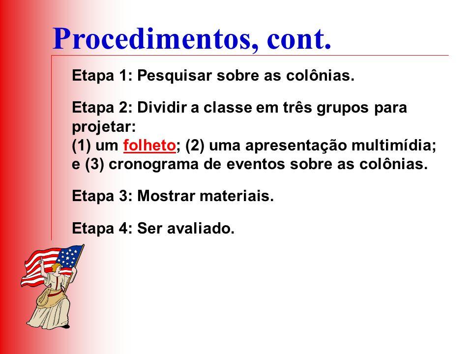 Procedimentos, cont. Etapa 1: Pesquisar sobre as colônias. Etapa 2: Dividir a classe em três grupos para projetar: (1) um folheto; (2) uma apresentaçã