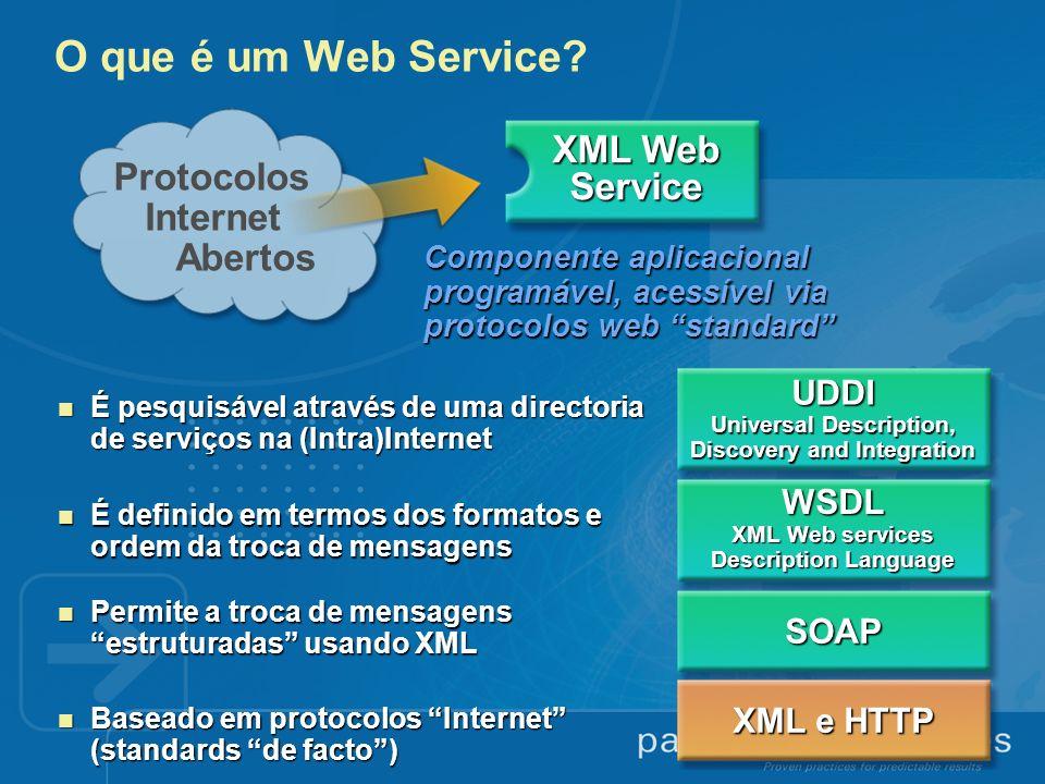 O que é um Web Service? Componente aplicacional programável, acessível via protocolos web standard Protocolos Internet Abertos XML Web Service SOAP Pe