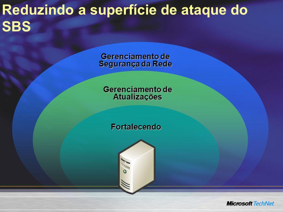 Reduzindo a superfície de ataque do SBS Gerenciamento de Segurança da Rede Gerenciamento de Atualizações Fortalecendo