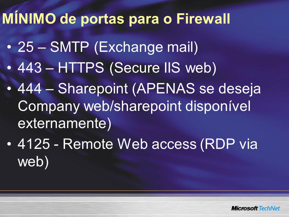MÍNIMO de portas para o Firewall 25 – SMTP (Exchange mail) 443 – HTTPS (Secure IIS web) 444 – Sharepoint (APENAS se deseja Company web/sharepoint disponível externamente) 4125 - Remote Web access (RDP via web)