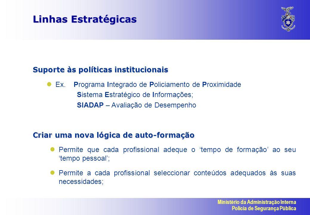 Ministério da Administração Interna Polícia de Segurança Pública Suporte às políticas institucionais Ex.