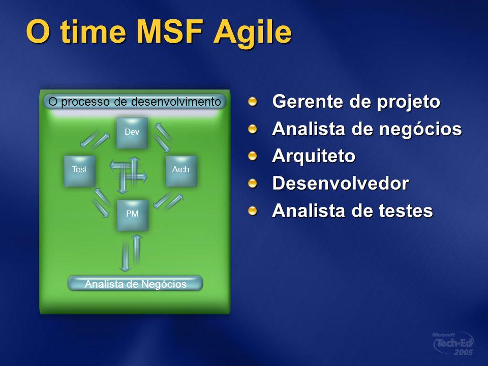 O time MSF Agile Gerente de projeto Analista de negócios ArquitetoDesenvolvedor Analista de testes TestArchPM O processo de desenvolvimento Dev Analista de Negócios