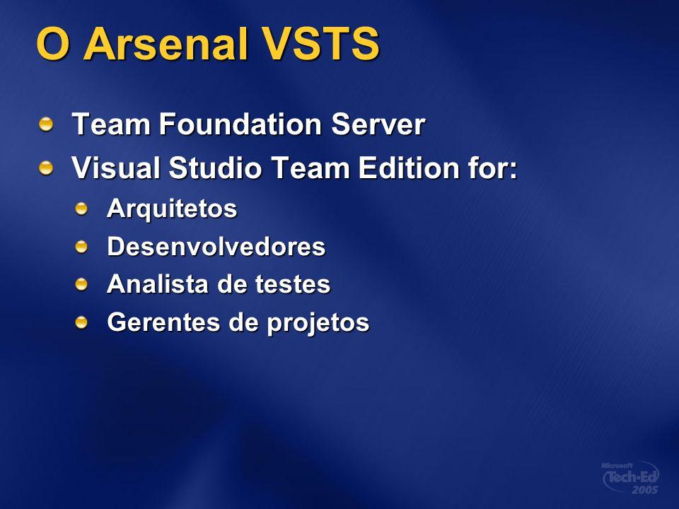 O Arsenal VSTS Team Foundation Server Visual Studio Team Edition for: ArquitetosDesenvolvedores Analista de testes Gerentes de projetos