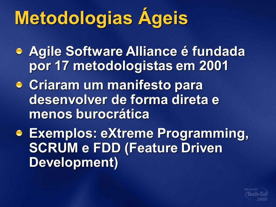 Metodologias Ágeis Agile Software Alliance é fundada por 17 metodologistas em 2001 Criaram um manifesto para desenvolver de forma direta e menos burocrática Exemplos: eXtreme Programming, SCRUM e FDD (Feature Driven Development)