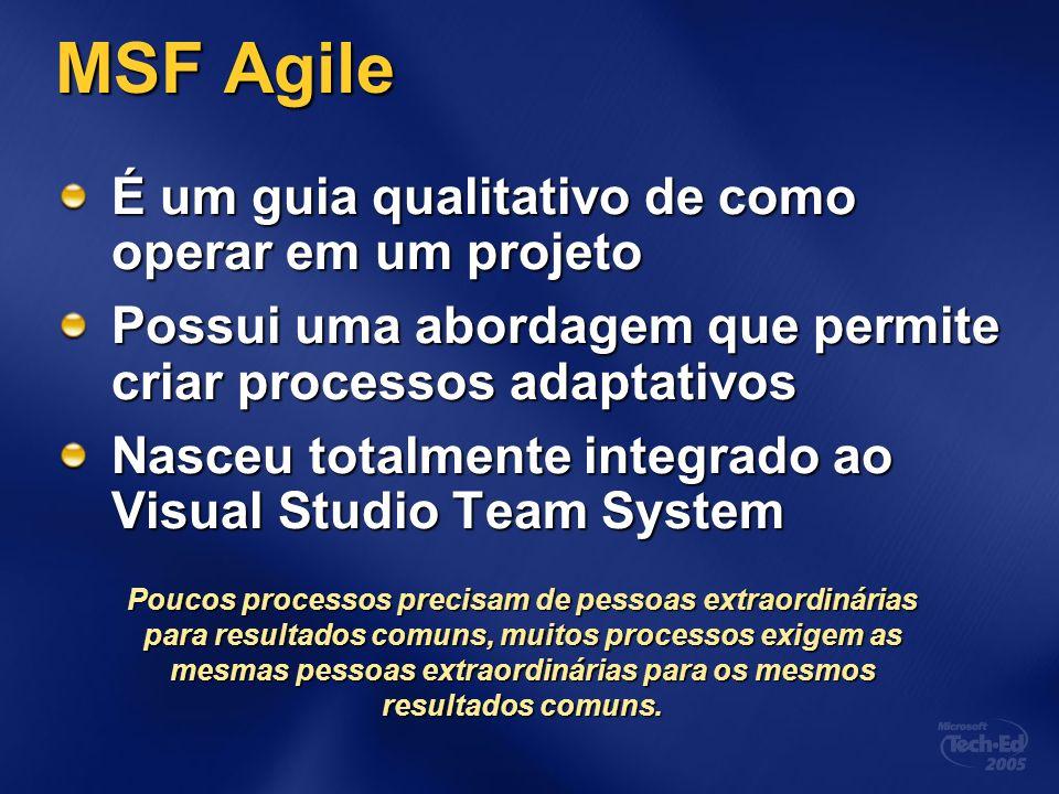 MSF Agile É um guia qualitativo de como operar em um projeto Possui uma abordagem que permite criar processos adaptativos Nasceu totalmente integrado ao Visual Studio Team System Poucos processos precisam de pessoas extraordinárias para resultados comuns, muitos processos exigem as mesmas pessoas extraordinárias para os mesmos resultados comuns.