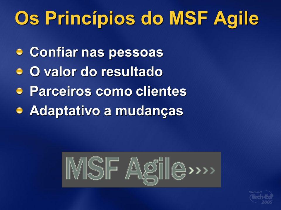 MSF Agile define: PapéisResponsabilidadesTarefas Resultados esperados Guia (processos e artefatos)