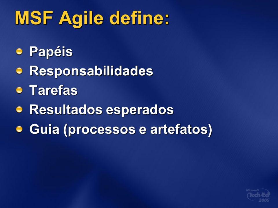 Para Maiores Informações MSDN USA: http://www.msdn.comhttp://www.msdn.com MSDN Brasil: http://www.msdn.com.brhttp://www.msdn.com.br Blogs oficial dos produtos da Microsoft: http://blogs.msdn.com http://blogs.msdn.com Agile Alliance: http://www.agilealliance.orghttp://www.agilealliance.org Sites pessoais: http://www.csharpbr.com.br ou http://www.mas.com.brhttp://www.csharpbr.com.brhttp://www.mas.com.br