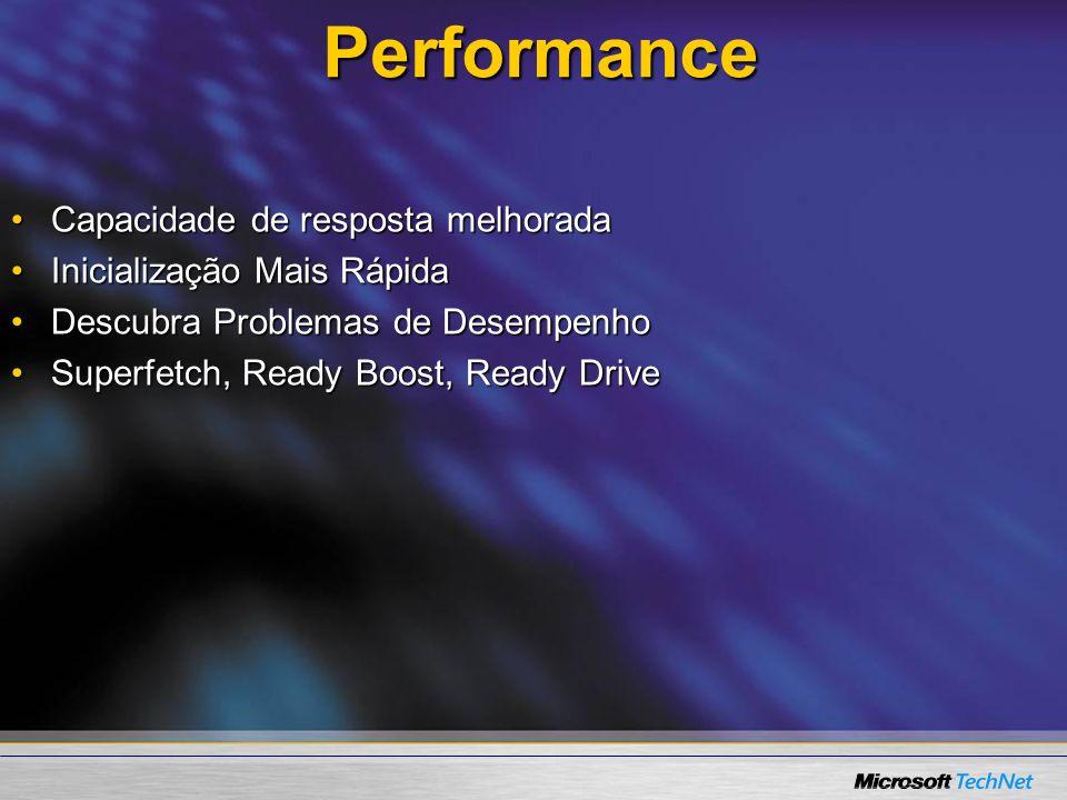 Performance Capacidade de resposta melhoradaCapacidade de resposta melhorada Inicialização Mais RápidaInicialização Mais Rápida Descubra Problemas de