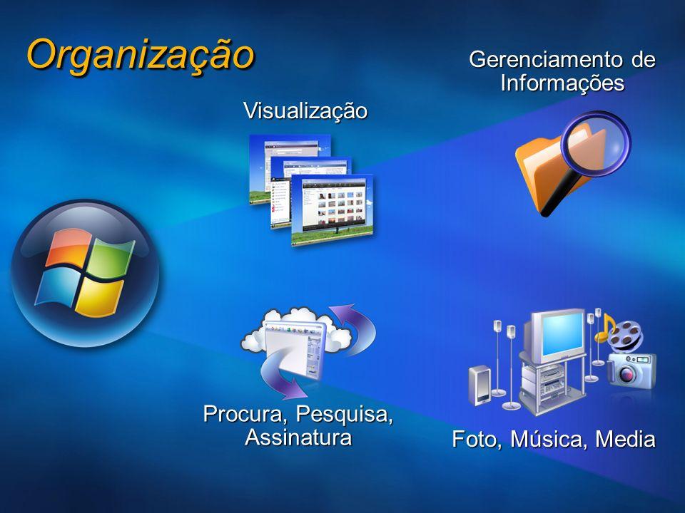 Procura, Pesquisa, Assinatura Foto, Música, Media Gerenciamento de Informações VisualizaçãoOrganizaçãoOrganização
