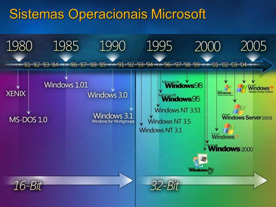 Diversos Windows Vista: - Windows Calendar - DVD Maker - Centro de Sincronização - Controle dos Pais - Windows Meeting Space - Centro de Mobilidade - Snipping Tool - Windows Mail (substituto do Outlook Express) - Conexão Remota - Modo de Compatibilidade de programas - Modo de Compatibilidade de programas - Transferência Fácil do Windows - Informações e Ferramentas Avançadas - Agendador de Tarefas - Visualizador de Eventos - Performance Monitor