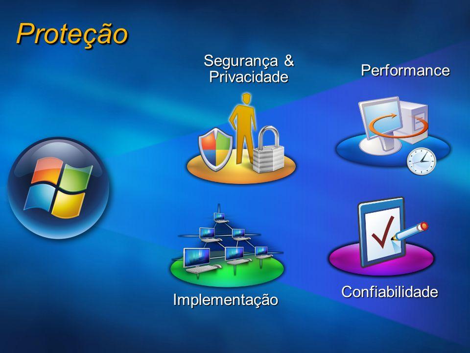 Segurança & Privacidade Performance Implementação Confiabilidade ProteçãoProteção