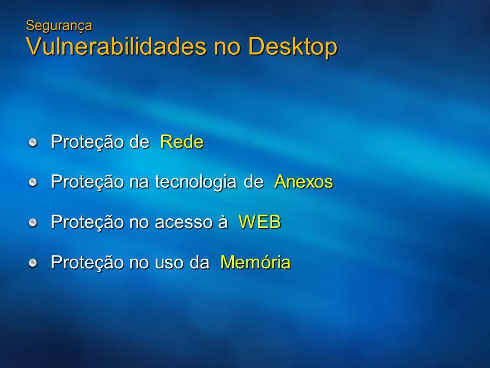 Proteção de Rede Proteção na tecnologia de Anexos Proteção no acesso à WEB Proteção no uso da Memória Segurança Vulnerabilidades no Desktop