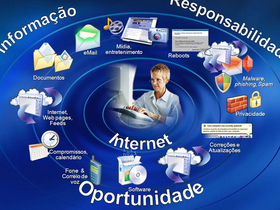 Edições Windows Vista Home Premium Home Basic Starter 2007 Enterprise CorporativoDoméstico Starter 2007 em 32 bits As demais edições em 32 e 64 bits Ultimate Business