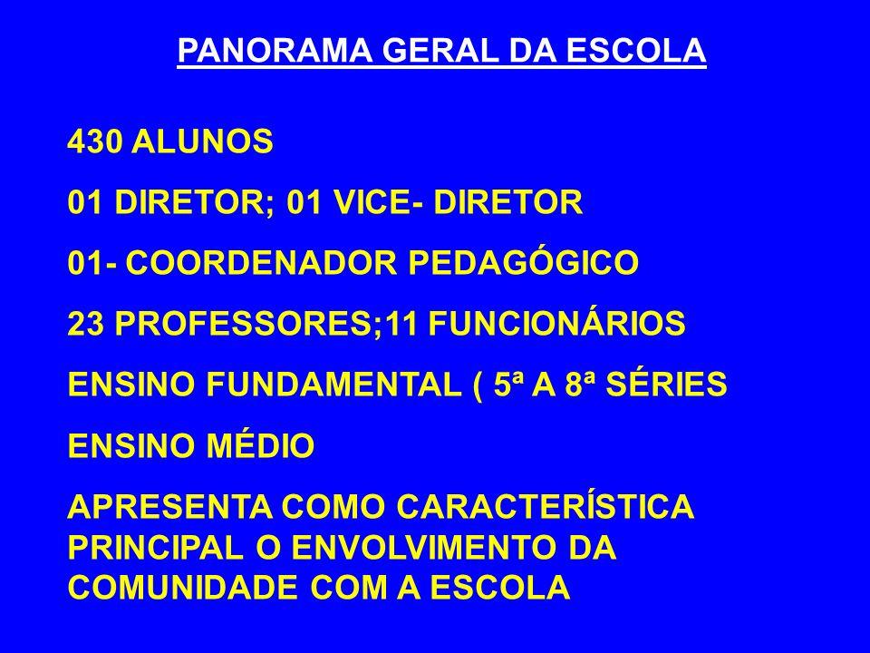 EE. PROFª MARIA APARECIDA Q. CASARI ESCOLA PUBLICA ESTADUAL- MUNICÍPIO DE PIQUEROBI- ESTADO DE SÃO PAULO /BRASIL