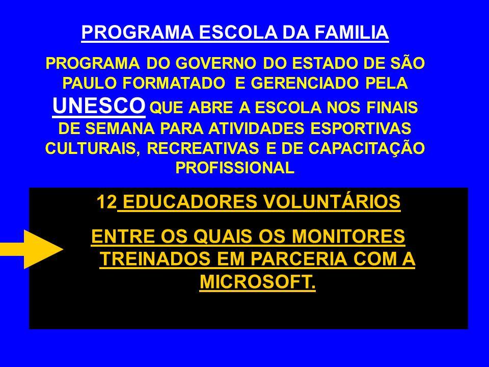 PANORAMA GERAL DA ESCOLA 430 ALUNOS 01 DIRETOR; 01 VICE- DIRETOR 01- COORDENADOR PEDAGÓGICO 23 PROFESSORES;11 FUNCIONÁRIOS ENSINO FUNDAMENTAL ( 5ª A 8