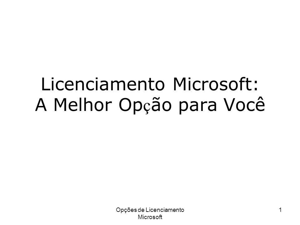 Opções de Licenciamento Microsoft 12 Para mais informa ç ões, visite: Microsoft Software Asset Management http://www.microsoft.com/sam Microsoft eOpen https://eopen.microsoft.com Microsoft Volume Licensing Services https://licensing.microsoft.com