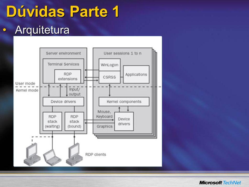 Dúvidas Parte 1 Seleção do HardwareSeleção do Hardware Atenção Especial ao processador Atenção Especial ao processador 128 a 256 Mb RAM no servidor (sem as aplicações) Sistemas de Alta performance de disco Memória Adicional = Nr usuários light x (10 MB + 10 MB ) +Nr usuários médios x (20 MB + 10 MB) +Nr usuários pesados x (30 MB + 10 MB) Performance:http://support.microsoft.com/kb/555741/en-us