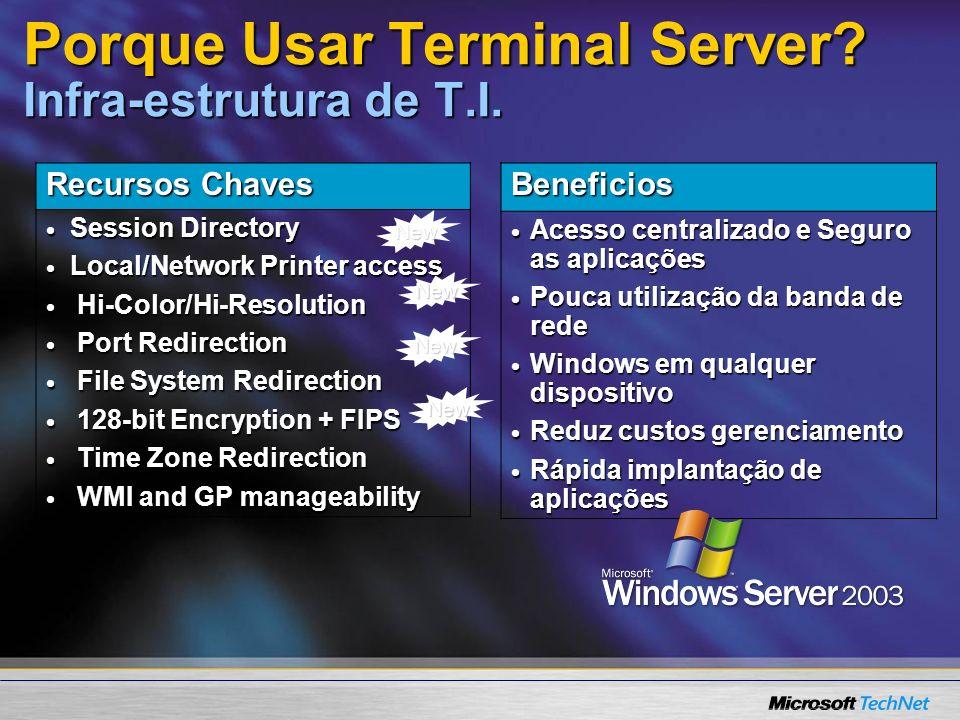Como o Terminal Server trabalha ? RDP 5.2 TCP/IP Client Terminal Server