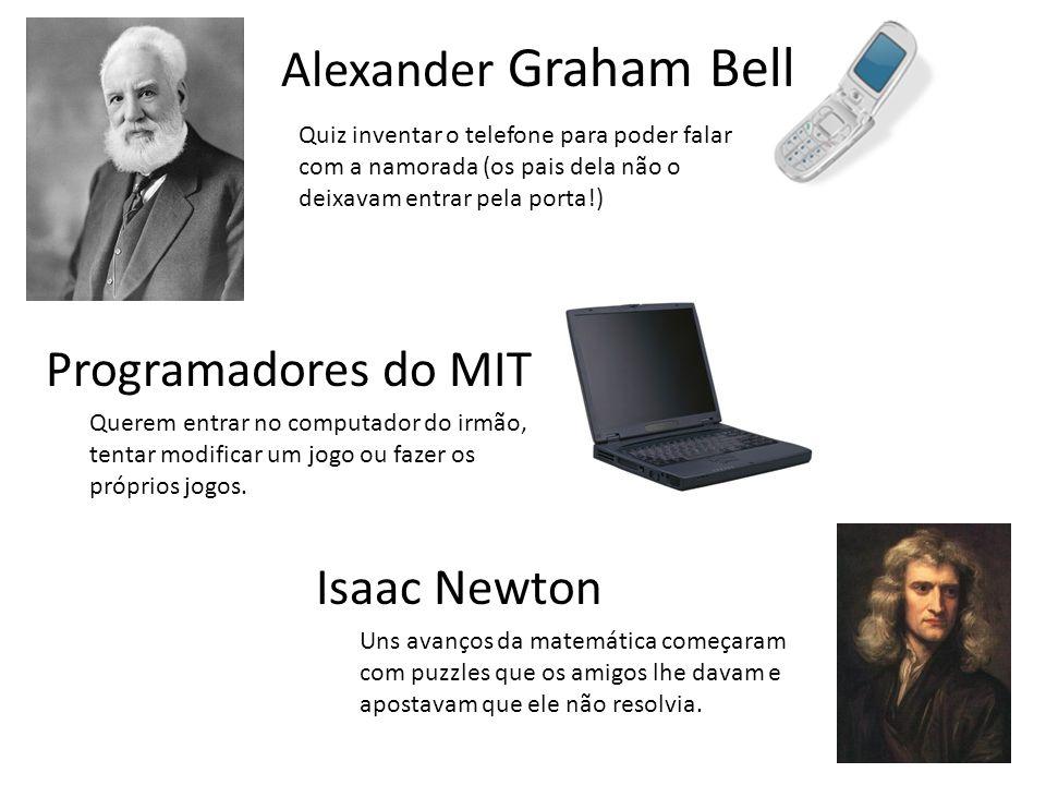 Alexander Graham Bell Quiz inventar o telefone para poder falar com a namorada (os pais dela não o deixavam entrar pela porta!) Programadores do MIT Q