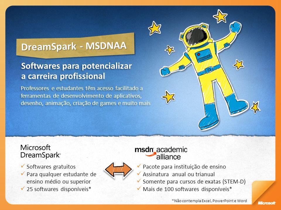 Treinamentos online para estudantes Alunos e professores de instituições com Live@Edu têm acesso liberado Downloads gratuitos de softwares: Benefícios DreamSpark - MSDNAA