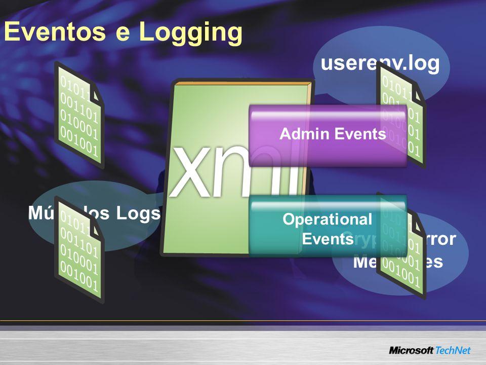 Eventos e Logging Cryptic Error Messages userenv.log Múltiplos Logs Admin Events Operational Events