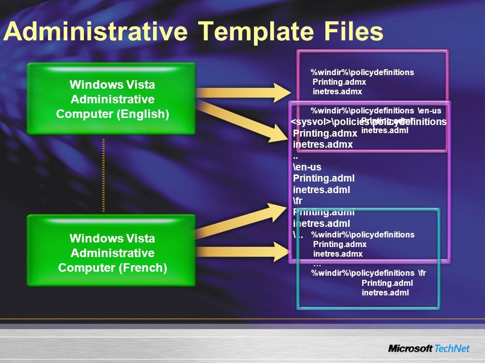 Administrative Template Files %windir%\policydefinitions Printing.admx inetres.admx … %windir%\policydefinitions \en-us Printing.adml inetres.adml Win