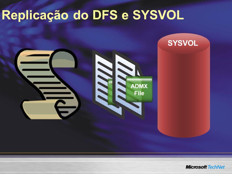 Replicação do DFS e SYSVOL ADM File SYSVOL ADMX File