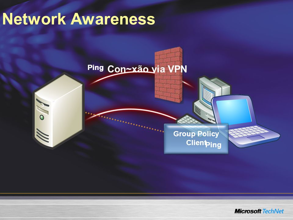 Network Awareness Ping Group Policy Client Ping Con~xão via VPN