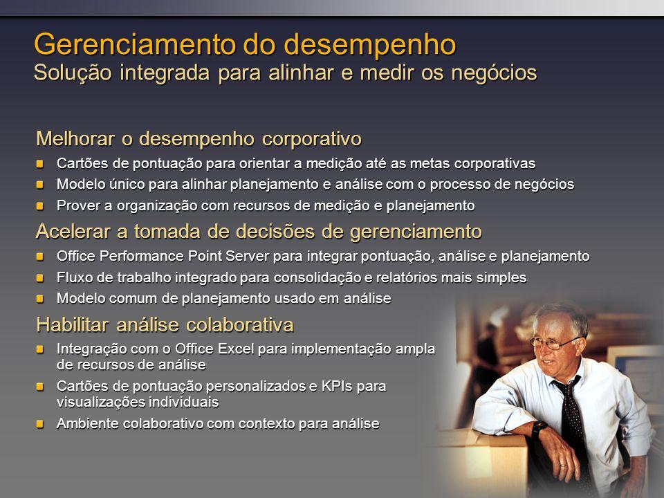 Gerenciamento do desempenho Solução integrada para alinhar e medir os negócios Melhorar o desempenho corporativo Cartões de pontuação para orientar a