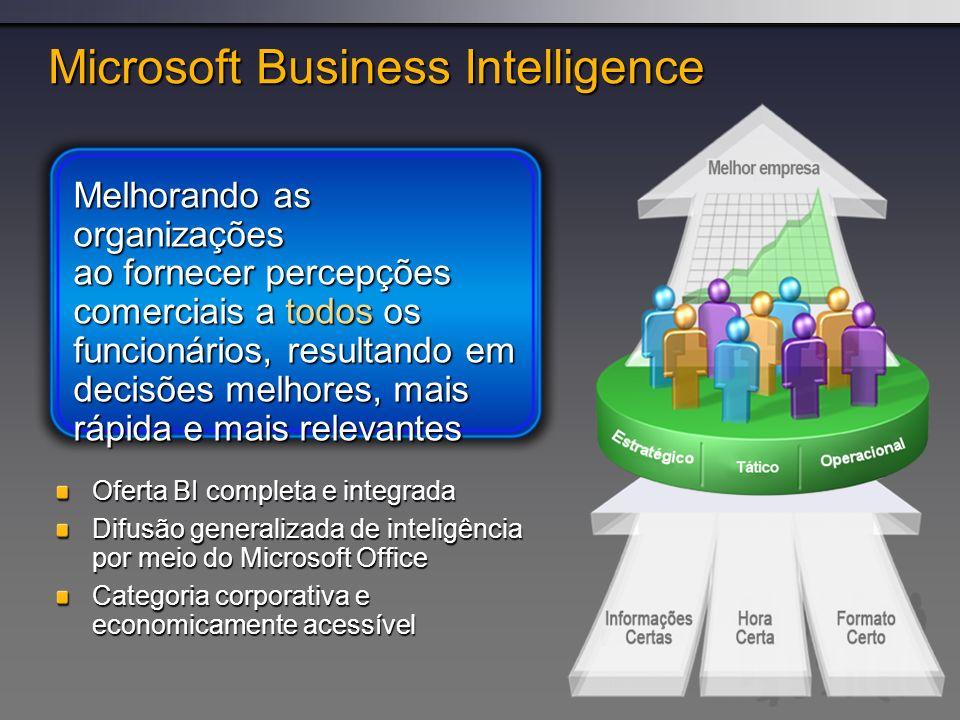 Melhorando as organizações ao fornecer percepções comerciais a todos os funcionários, resultando em decisões melhores, mais rápida e mais relevantes O