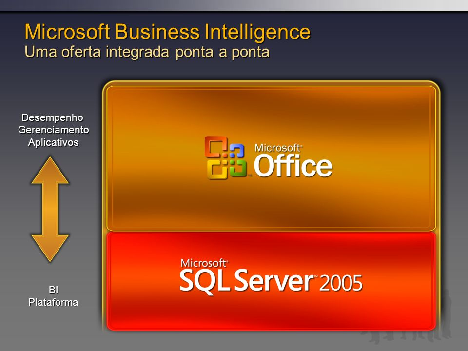 Office SharePoint Server 2007 SQL Server 2005 SQL Server 2005 Integration Services SQL Server 2005 Reporting Services BIPlataforma DesempenhoGerenciamentoAplicativos Microsoft Business Intelligence Uma oferta integrada ponta a ponta SQL Server 2005 Analysis Services Office Excel 2007 Business Scorecard Manager 2005 ProClarity Analytics 6 PerformancePoint Server 2007