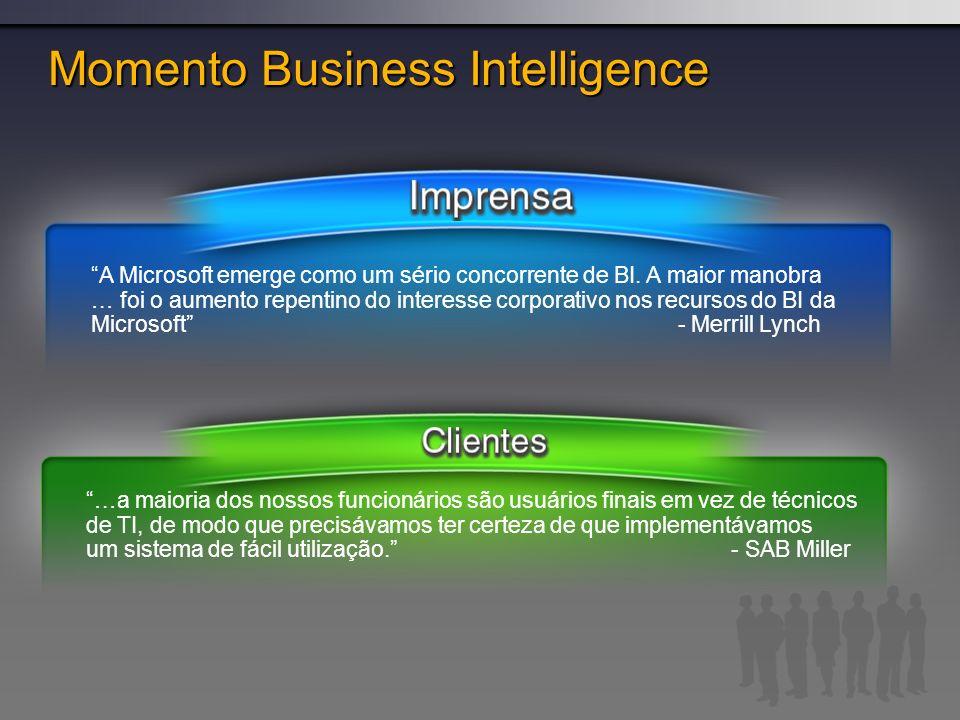 Momento Business Intelligence A Microsoft emerge como um sério concorrente de BI. A maior manobra … foi o aumento repentino do interesse corporativo n