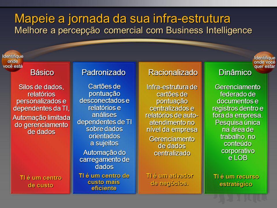 Mapeie a jornada da sua infra-estrutura Melhore a percepção comercial com Business Intelligence TI é um centro de custo mais eficiente TI é um ativado