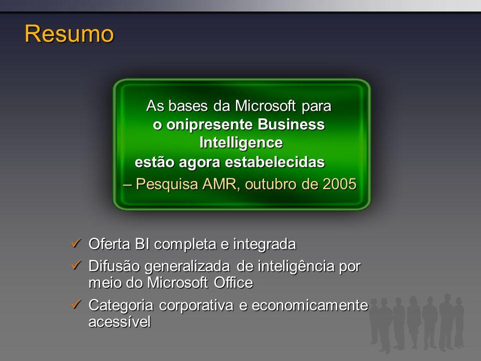 Resumo As bases da Microsoft para o onipresente Business Intelligence estão agora estabelecidas – Pesquisa AMR, outubro de 2005 Oferta BI completa e i