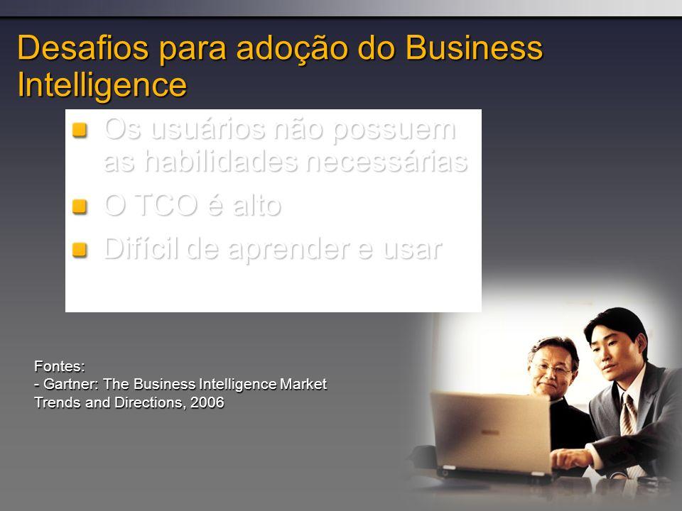 Desafios para adoção do Business Intelligence Fontes: - Gartner: The Business Intelligence Market Trends and Directions, 2006 Os usuários não possuem