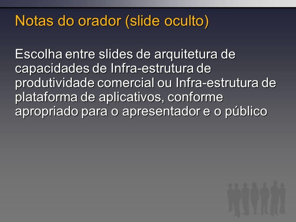 Notas do orador (slide oculto) Escolha entre slides de arquitetura de capacidades de Infra-estrutura de produtividade comercial ou Infra-estrutura de