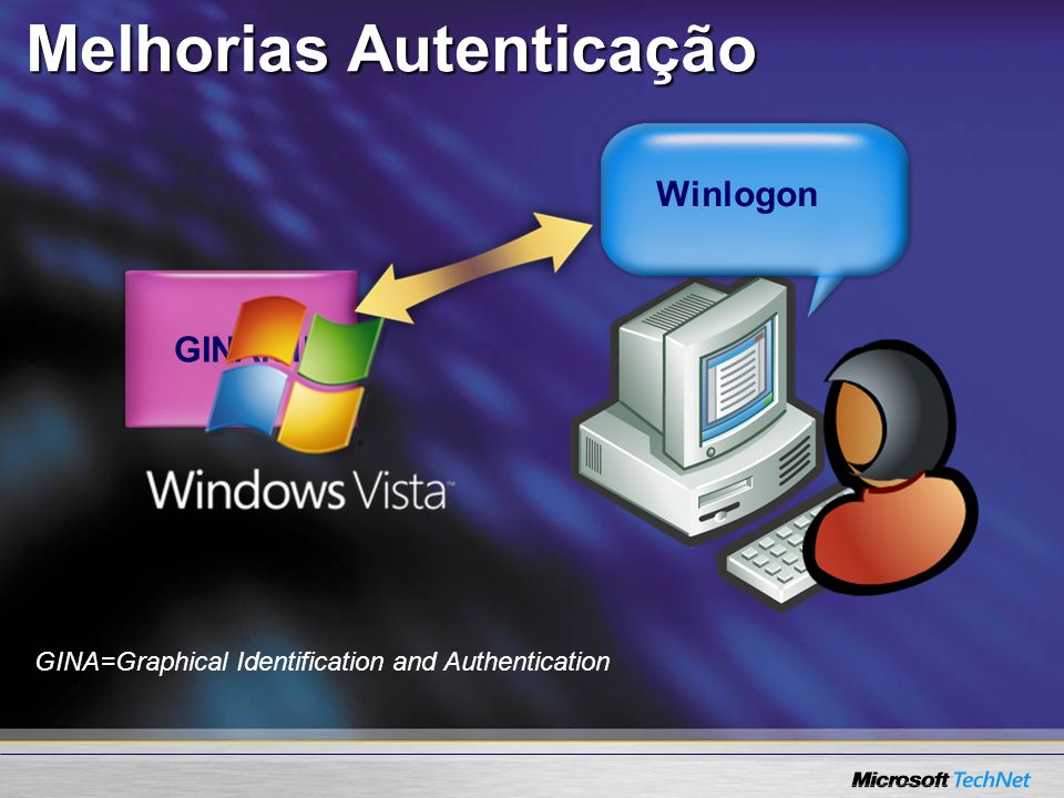Melhorias Autenticação Winlogon GINA.dll GINA=Graphical Identification and Authentication