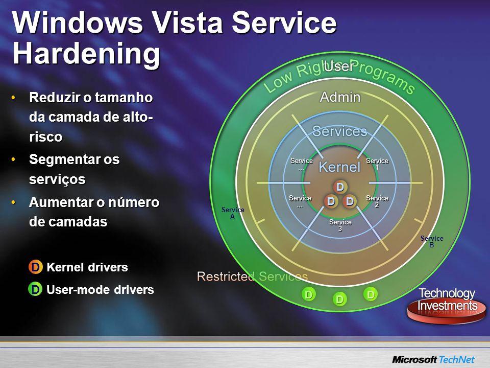 Agenda Fundamentos de segurança do Windows VistaFundamentos de segurança do Windows Vista Mitigating Ameaças e VulnerabilidadesMitigating Ameaças e Vulnerabilidades Controlando Acesso e IdentidadeControlando Acesso e Identidade Protegendo InformaçõesProtegendo Informações