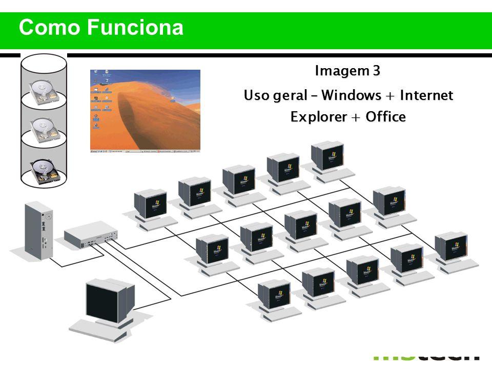 Imagem 3 Uso geral – Windows + Internet Explorer + Office Como Funciona