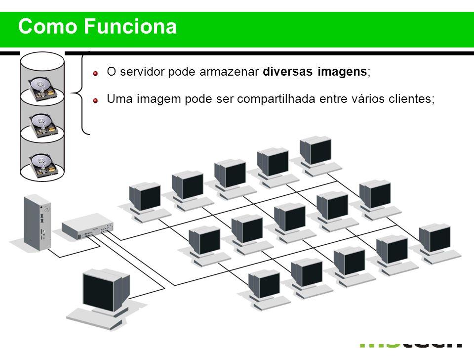 O servidor pode armazenar diversas imagens; Uma imagem pode ser compartilhada entre vários clientes; Como Funciona