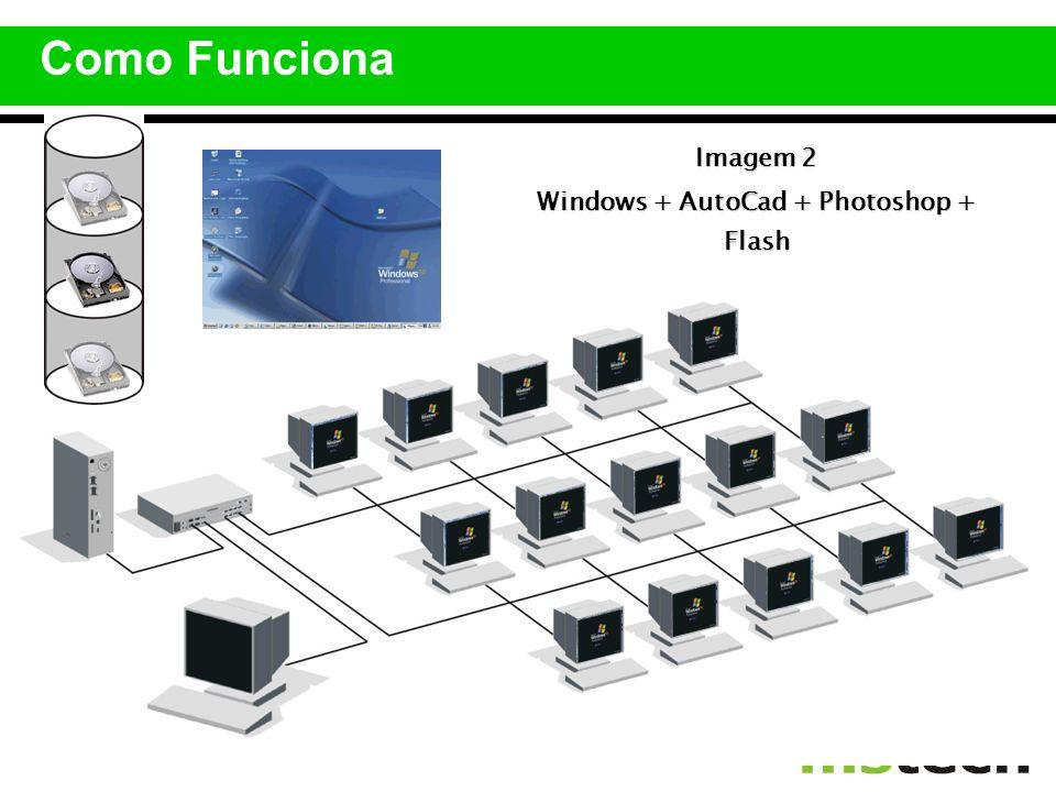 Imagem 2 Windows + AutoCad + Photoshop + Flash Como Funciona