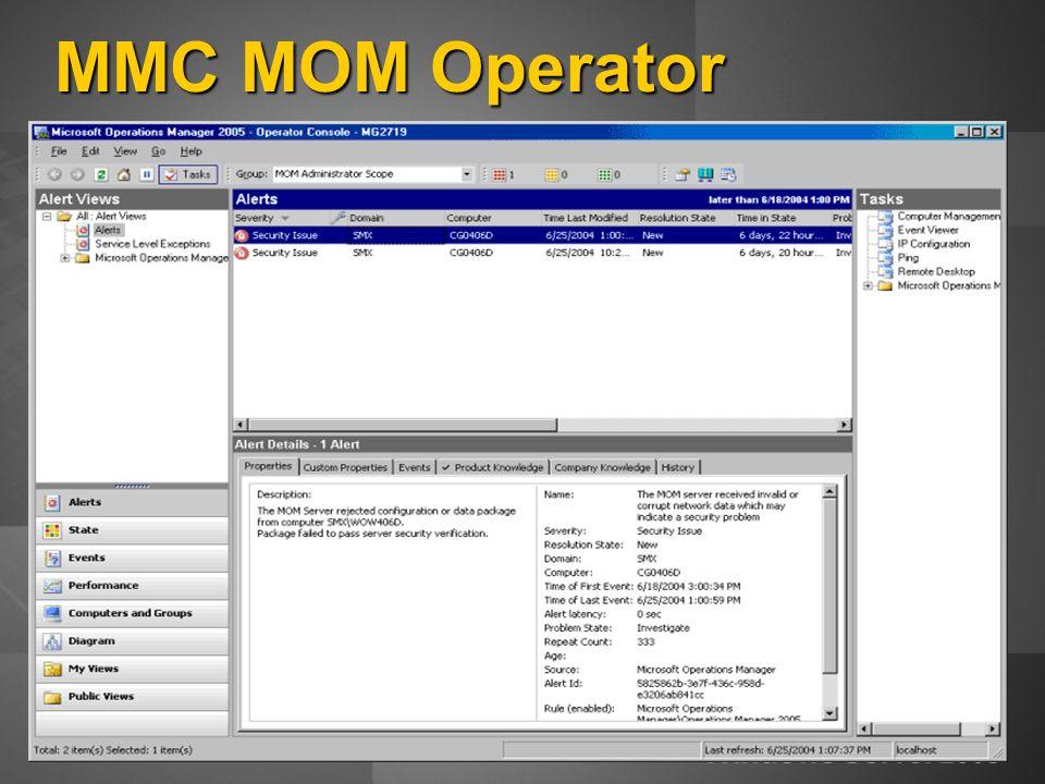 MMC MOM Operator