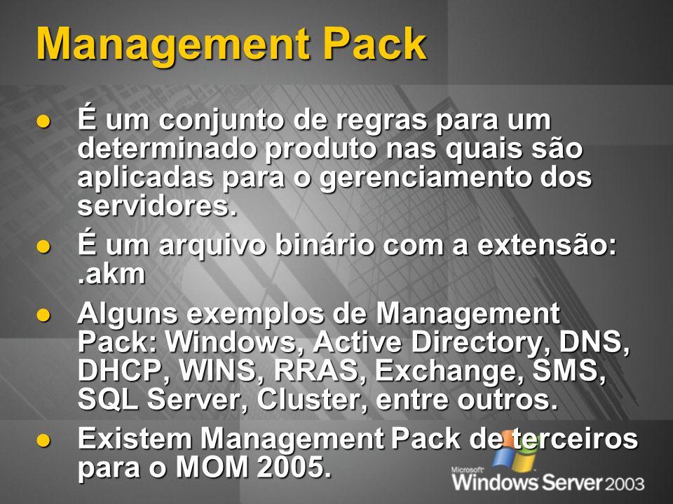 Management Pack É um conjunto de regras para um determinado produto nas quais são aplicadas para o gerenciamento dos servidores.